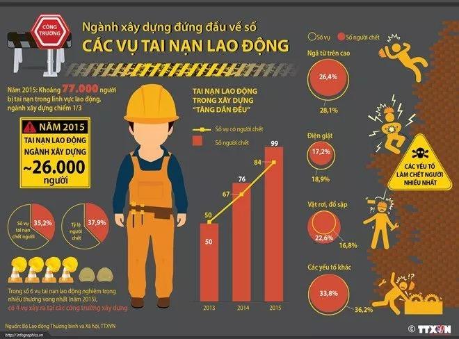 8 thiết bị bắt buộc phải được kiểm định nghiệm ngặt về an toàn lao động